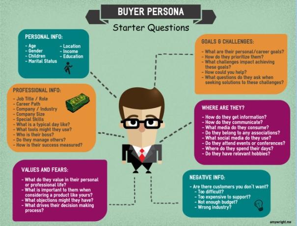 buyer-persona-1