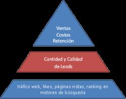 roi-triangulo