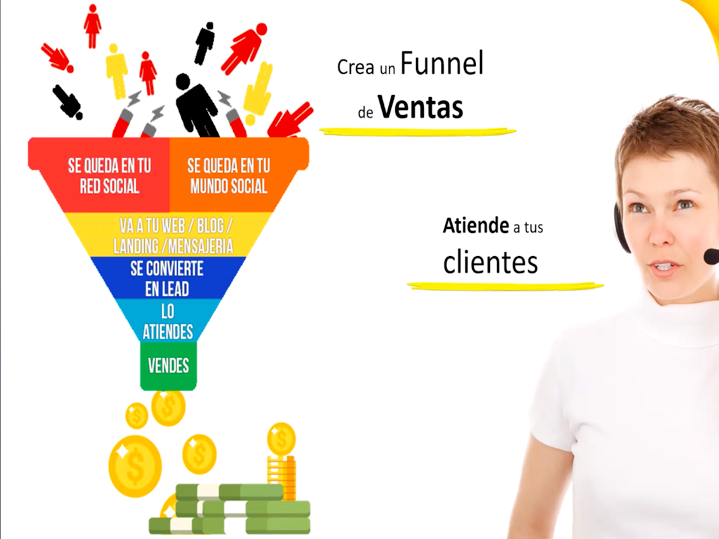 Funnel y CRM